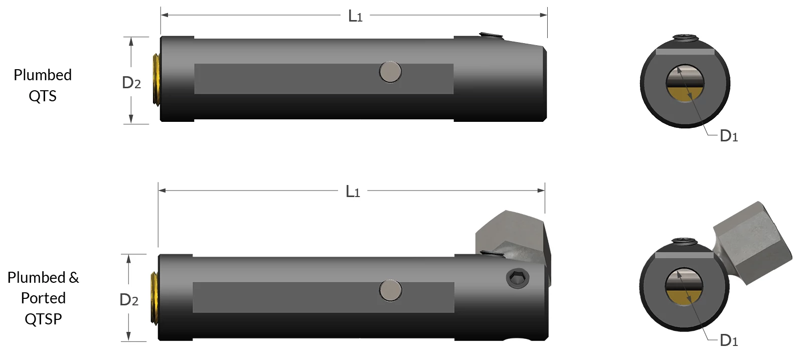 Quick Change - Holders & Parts - Tool Holders - Straight Holder - Standard Length