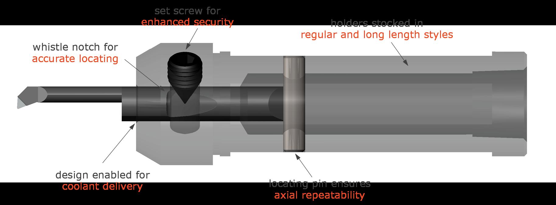 quick-change-tool-holder-diagram